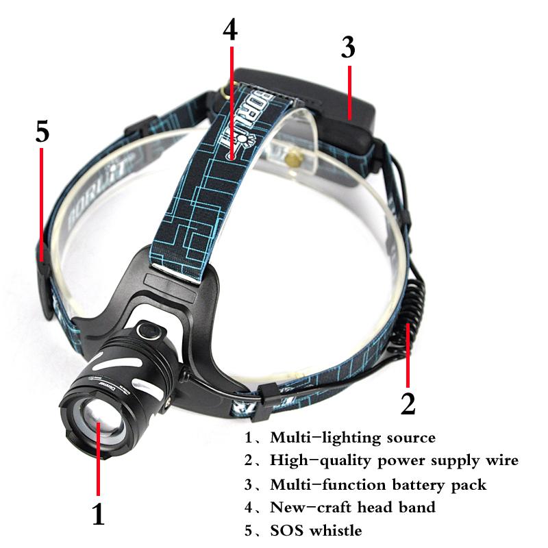 Boruit led light Rechargeable headlight High power head lamp Flashlight Headlamp 1000 Lumens Headlamps power by 3x AAA batteries (2)