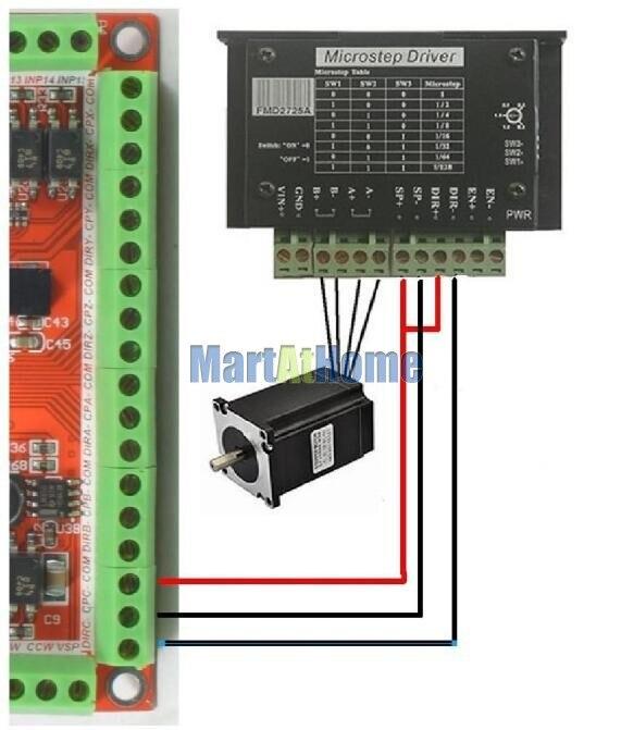 mach3 usb kit