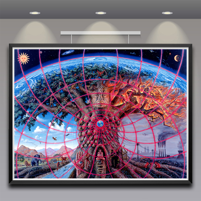 Trippy Alex Grey Psychedelic Art Silk Poster Home Painting 12×16 18×24 24×32 30×40 Inches Unframed