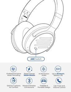 Image 3 - Mpow H16 ulepszone aktywne słuchawki z redukcją szumów szybkie ładowanie 30H czas odtwarzania bezprzewodowy/przewodowy zestaw słuchawkowy do telefonów komórkowych PC TV