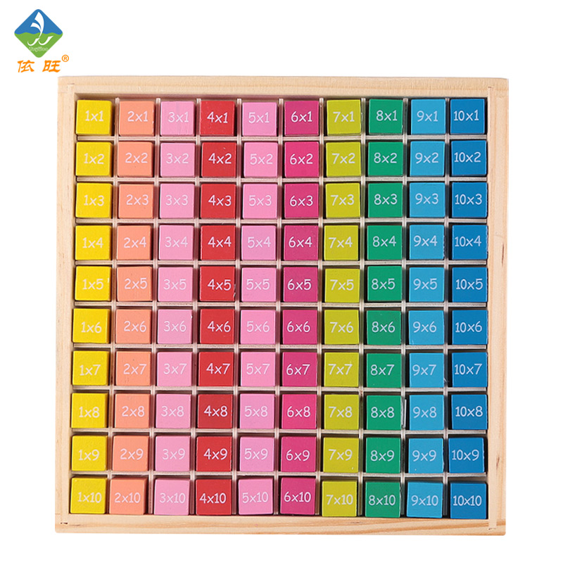 High quality multiple table buy cheap multiple table lots for Multiplication table to 99