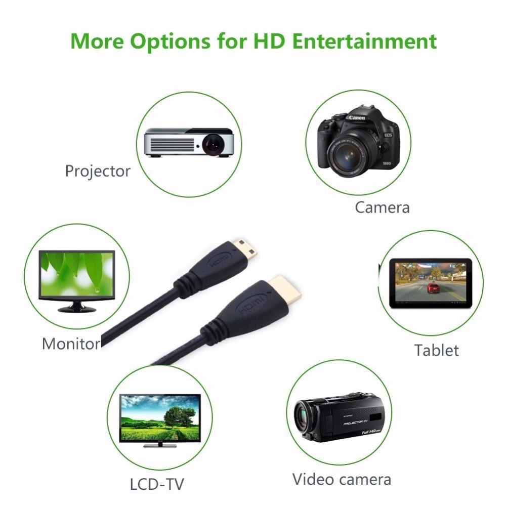 0 5m 1M 1 5m 2M 3M 5M High speed Gold Plated HDMI TO MINI HDMI Plug Male Male HDMI Cable 1 4 Version 1080p 3D for TABLETS DVD in HDMI Cables from Consumer Electronics