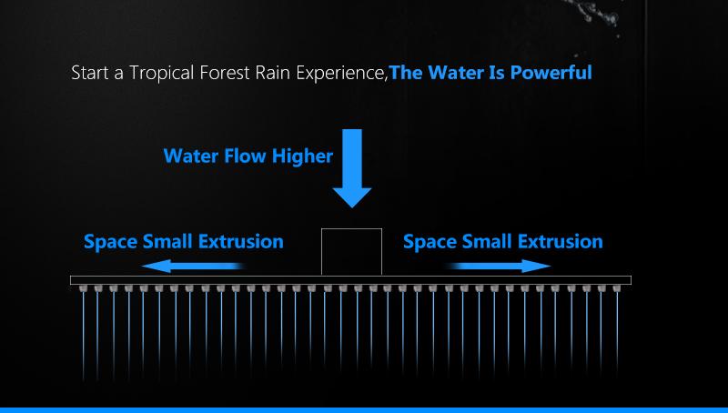 UFO Shower Head Showerhead Body Sprays Shower Head Round 8 Inch Ultra-Thin 2mm Bathroom Rain Shower Heads (4)