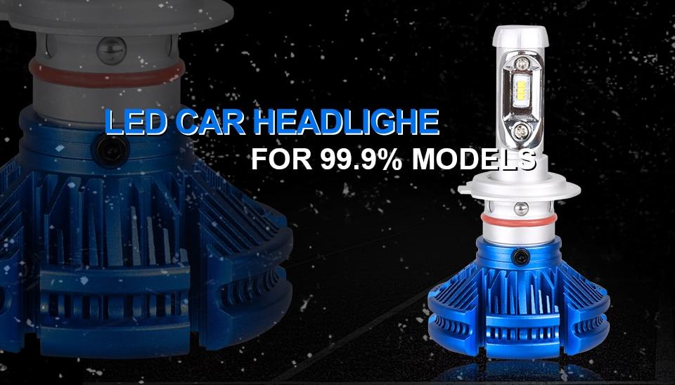 H4 Led CSP Chips H7 LED Headlights Auto-styling Led Car Bulb H1 H11 Fog Lamp Fanless (1)