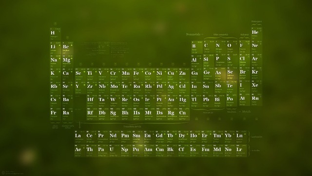 Technological design for periodic table poster green color technological design for periodic table poster green color background wallstickers 50x80cm20x315inch free urtaz Image collections