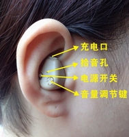 NEW Invisible Audiphone Hear Clear for the Elderly Deaf Hearing Aids Ear Aid Sounds Amplifier Mini Rechargeable In Ear