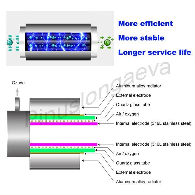 Pinuslongaeva 10 그램/시간 h 10grams 조정 가능한 석영 관 유형 오존 발생기 키트 오존 물 세탁기 오존 사우나 스파
