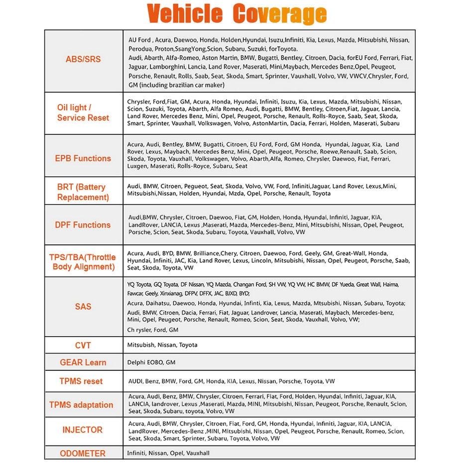 OBD-2000 Diagnose Für Kia Rover Mazda Nissan Peugeot Opel Mercedes VW Opel Kia