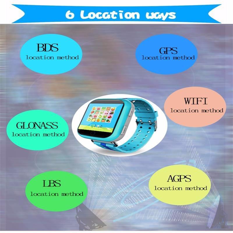 E1222 Q750 Smart Watch GPS-10