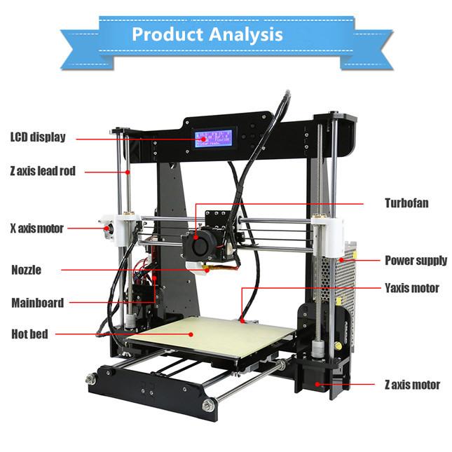 Printer Analisis
