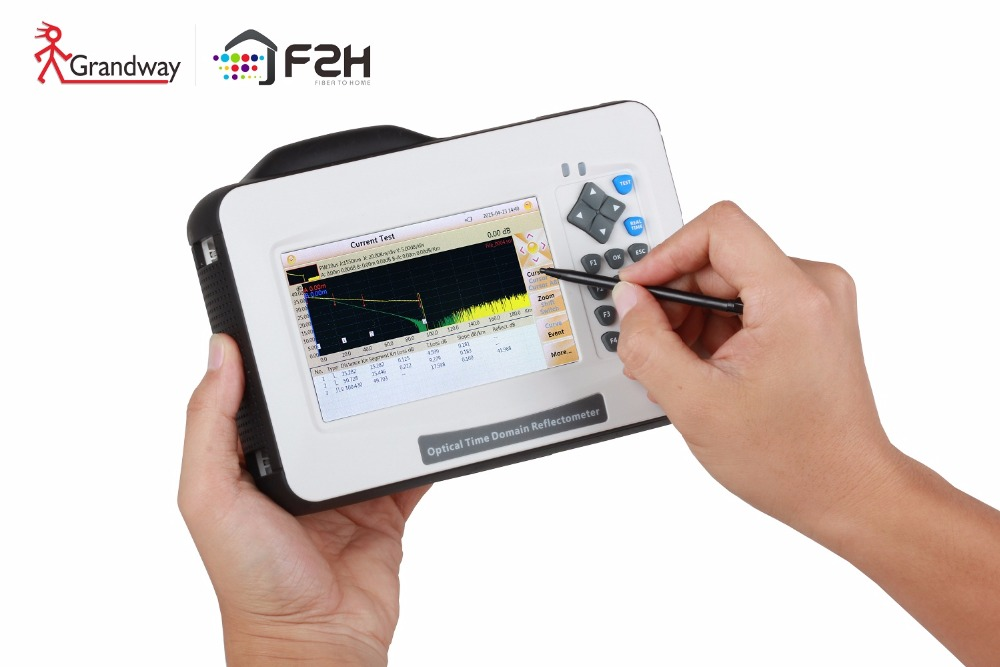 【Grandway NEW!】 F2H Mini OTDR 1625nm PON OTDR 30dB  Built-in VFL , Power Meter, 5 Inch Touch Screen,pen With Carrying Bag