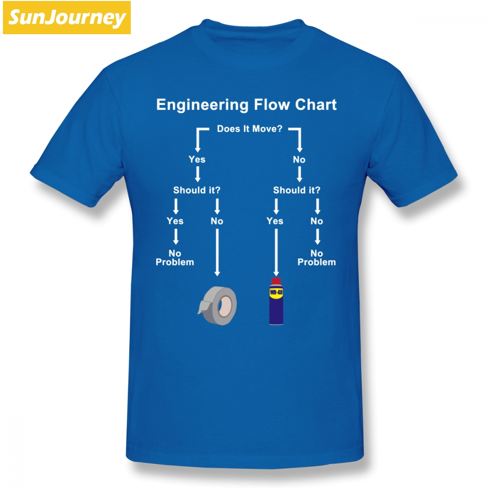 Engineering Flow Chart Men T Shirt Popular Casual Oversize Cotton Custom Short Sleeve Brand Clothing