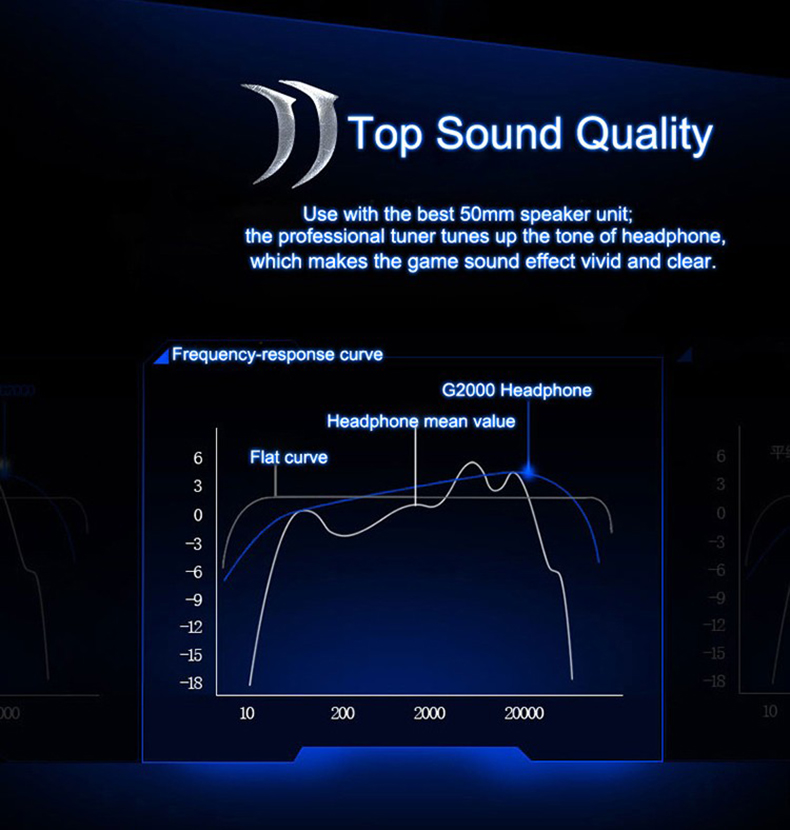 Best casque Computer Stereo Gaming Headphones Deep Bass Game Earphone Headset Gamer with Microphone Mic LED Light for PC Game  (14)