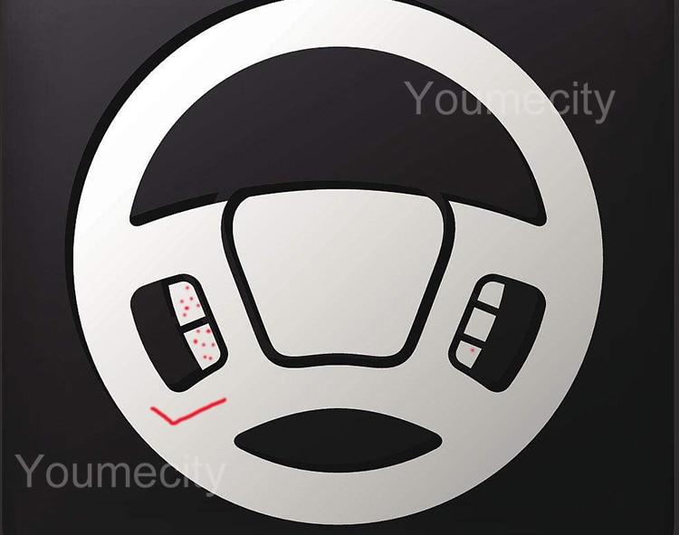 אינץ Bitcoin מיצובישי GPS 29