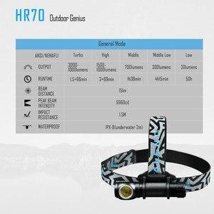 Image 5 - IMALENT HR70 Scheinwerfer CREE XHP70.2 LED max 3000 lumen scheinwerfer Magnetic Charging kopf licht mit 18650 li batterie LED Kopf lampe