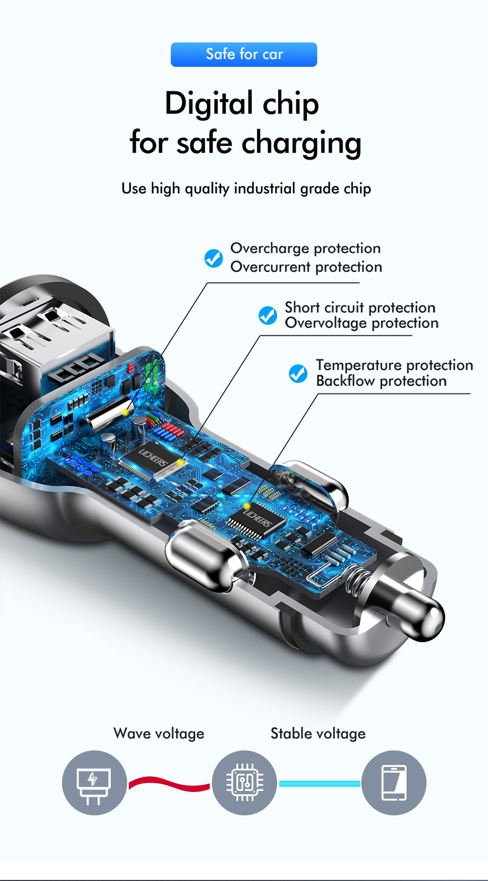 car charger (4)