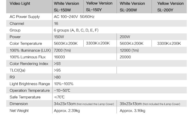 Godox SL-100 2400LUX Studio LED Continuous Video Light Bowens Mount (20)