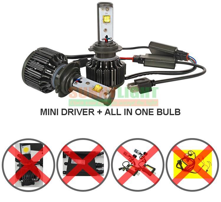 16- h7 led car motorcycle headlamp head light light source