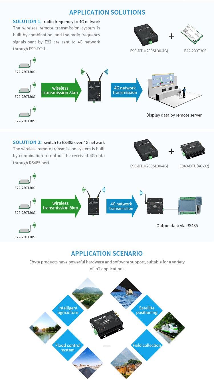 4G GPRS SX1268  SX1262 modem (7)