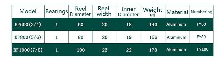 #7 8 #146g voar pesca roda diâmetro 60mm 80mm 100mm