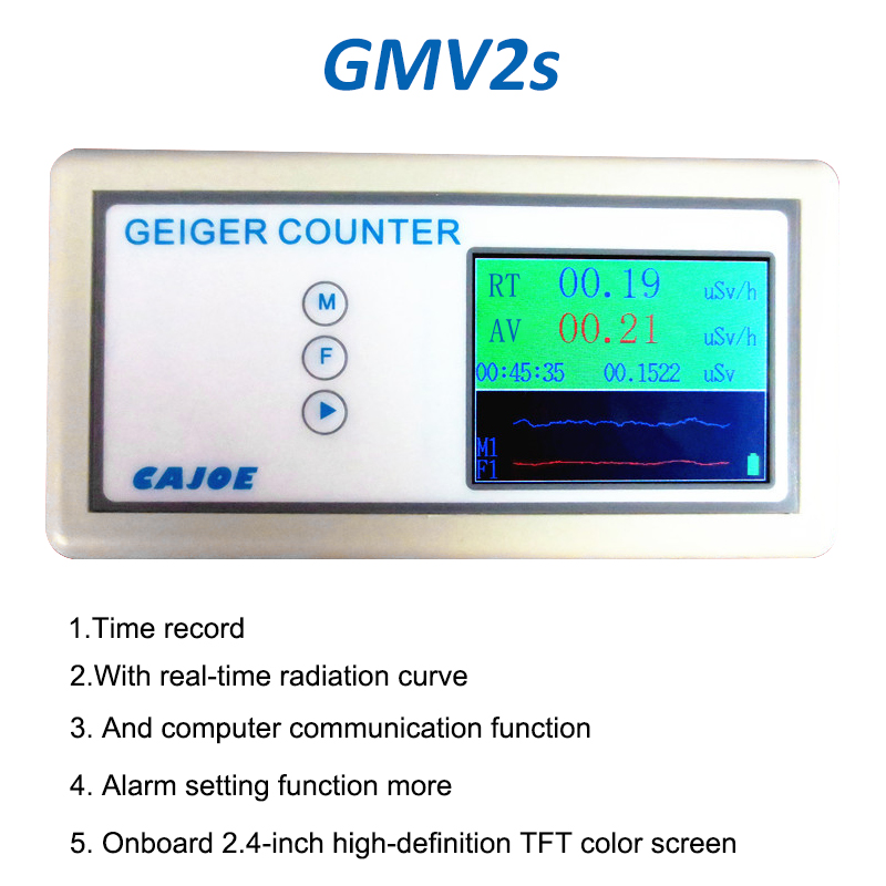 Nuclear radiation detector (5)
