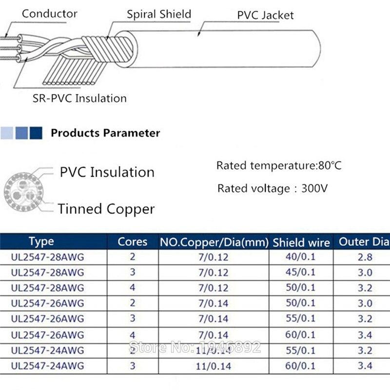 300m UL 2547 28/26/24 AWG Multi core control cable copper wire ...