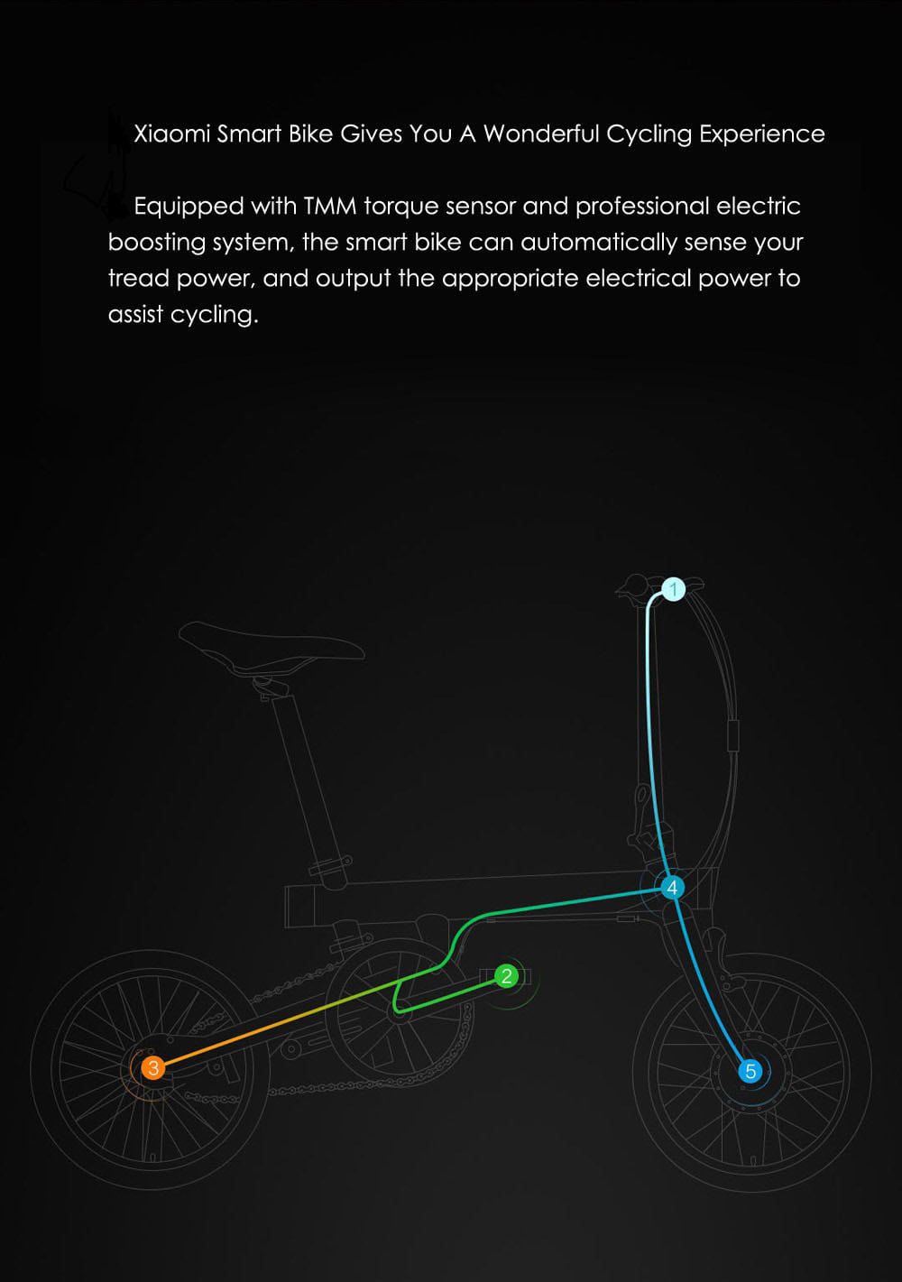 HTB1RRf7XDQspeRjt a0q6zPbFXaQ - 16inch Origina XIAOMI electrical bike Qicycle EF1 Mini electrical Ebike good folding  bike lithium battery mijia  CITY EBIKE