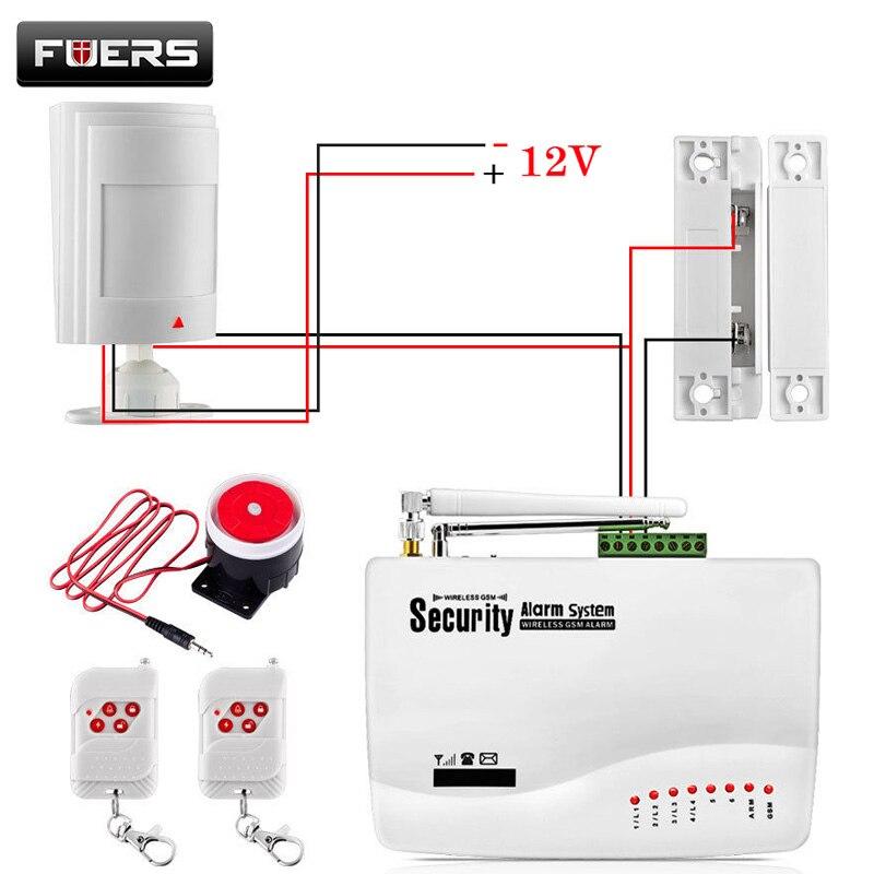 GSM Alarm System For Home Security System with Wired PIR/Door Sensor Dual Antenna Burglar Alarm Home Alarm System Signaling