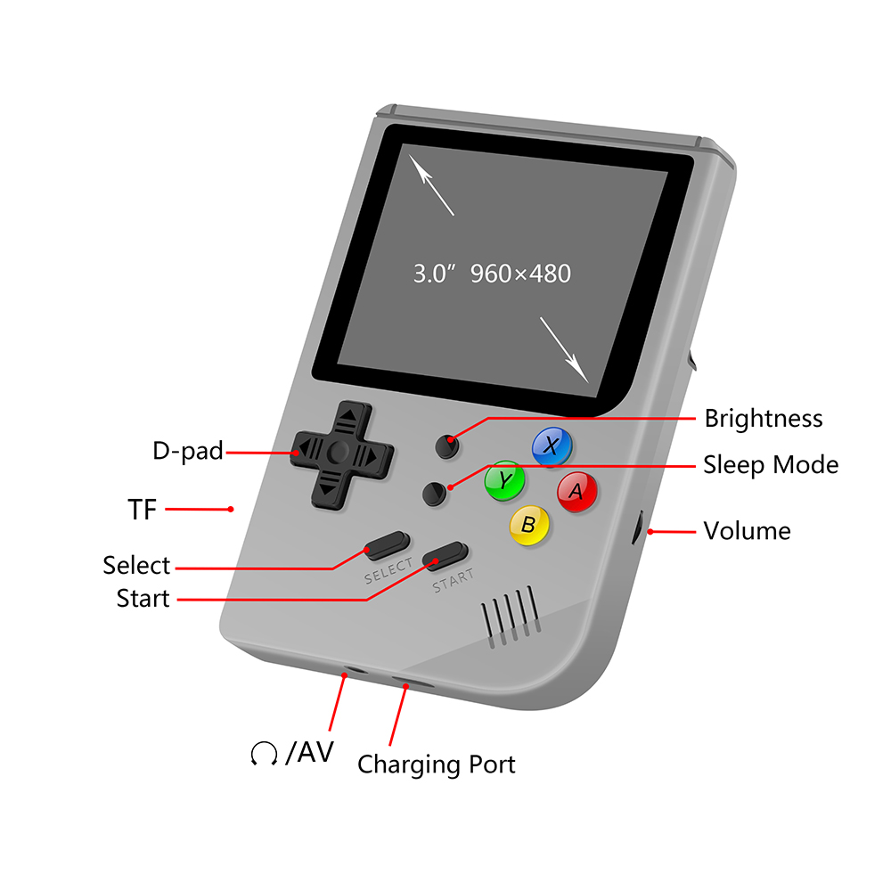 IPS Screen Retro Game 300, RG300,retro game handheld,16G internal, 3inch portable video game console 8