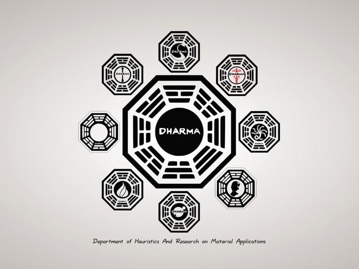 Dharma Initiative Logo Lost TV Series Silk Poster Art Bedroom Decoration 1079