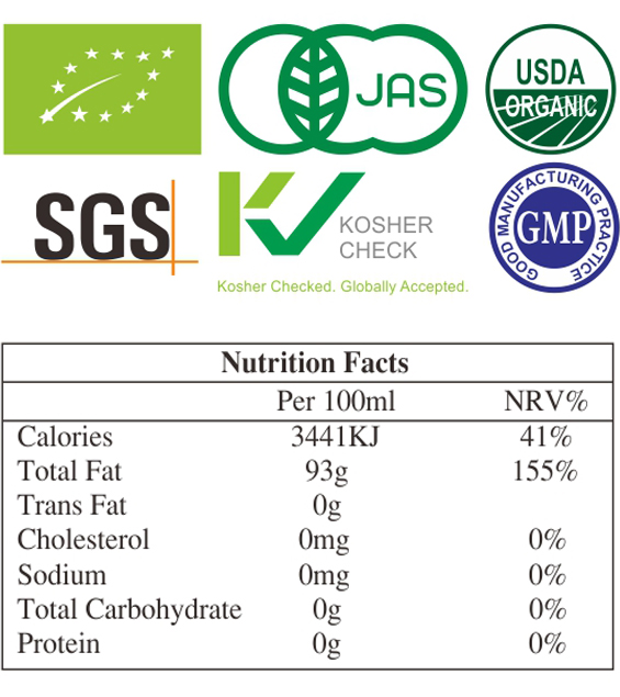 certifacte and nutritions