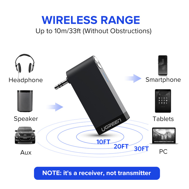 Wireless Audio Receiver for Speakers and Headphones