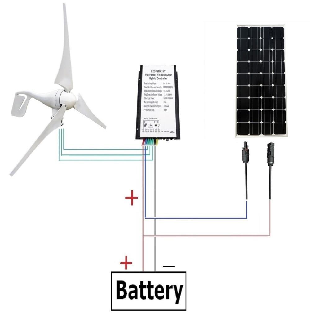 Panel System Wind Solar Hybrid Turbine Mvimwa Diagram