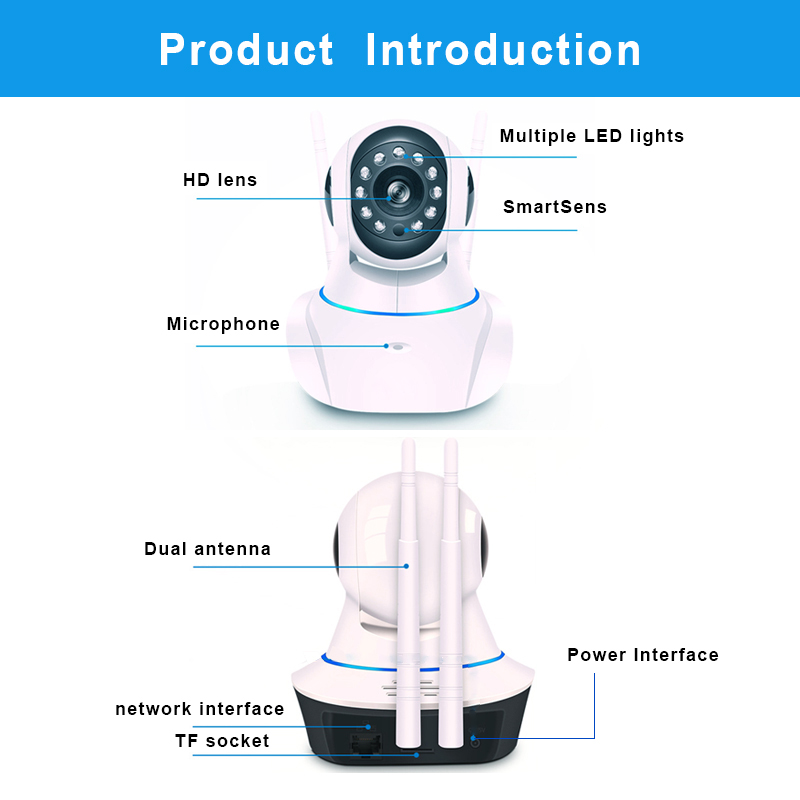 Real Safe camera XM-3201-W, 1080P IP Wireless Home Security Surveillance, Night Vision Baby Monitor CCTV Camera 1920*1080, 360 Degree Two-Way Audio, Support Android & IOS