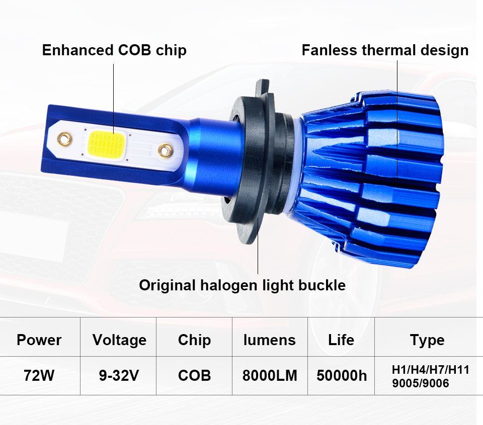 Aceersun LEDs Fanless H7 H4 LED Headlight Bulb H4 H7 8000LM H11 12V H1 9005 9006 9012 24V Without fan COB Chip 6500K Fog Lights (4)