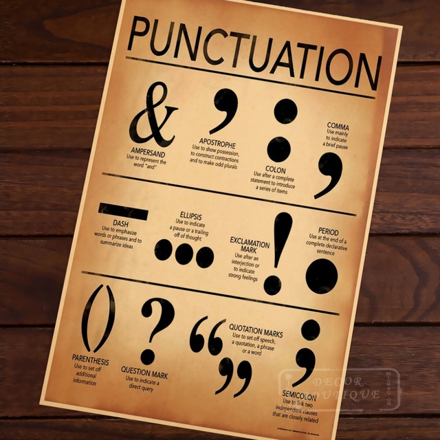 Punctuation Grammar And Writing Poster For Home Vintage Retro Canvas ...