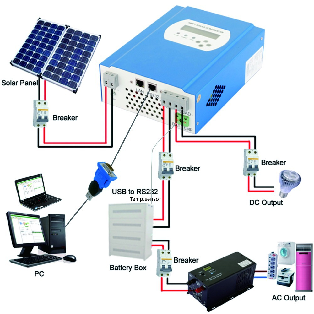 Lcd Mppt 25a 48v Pv Regulator Solar Battery Charger Controller Wiring Diagrams Charge Vented Gel Nicd Sealed Lead Acid Etc In Controllers From Home