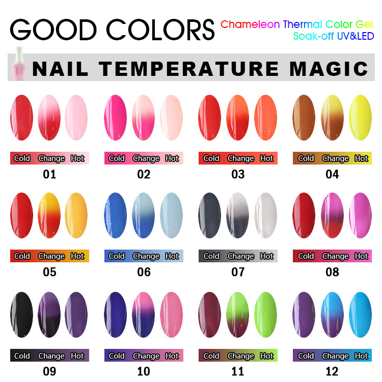 50423 CANNI Temperature Change Nail Polish Gel 15ml UV Color Change ...