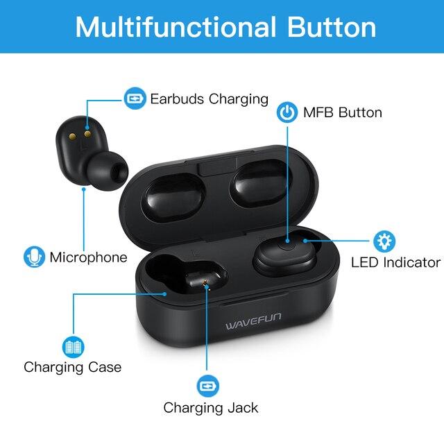 Wavefun X-Pods 2L AAC&SBC Bluetooth V5.0 TWS Earphone True Wireless Headphones Stereo Earbuds with Mic Binaural Call Headsets 1