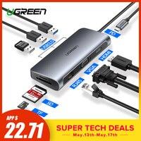 Ugreen USB HUB C HUB to Multi USB 3.0 HDMI Adapter Dock for MacBook Pro Accessories USB C Type C 3.1 Splitter 3 Port USB C HUB