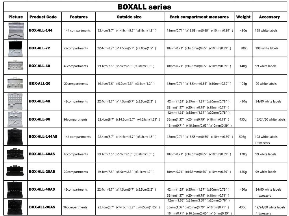 AideTek ESD Safe SMD хранилище IC Box Bins анти-статика SMT Органайзер транзисторный ящик для хранения электроники и органайзеры BOXALLAS