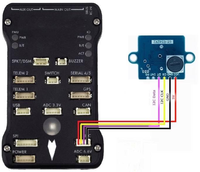 GY-US42 Ultrasonic Range Module