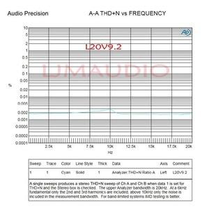 Image 5 - Lusya 2 Chiếc HI Cấp L20 VER 10 Stereo Bộ Khuếch Đại Công Suất Thành Ban 200W 8R Với Góc Nhôm d2 011
