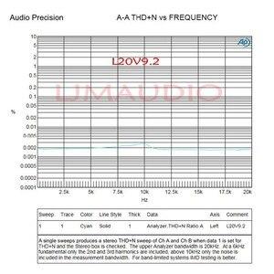 Image 5 - Lusya 2Pcs Hi End L20 Ver 10 Stereo Eindversterker Afgewerkt Boord 200W 8R Met Hoek Aluminium d2 011