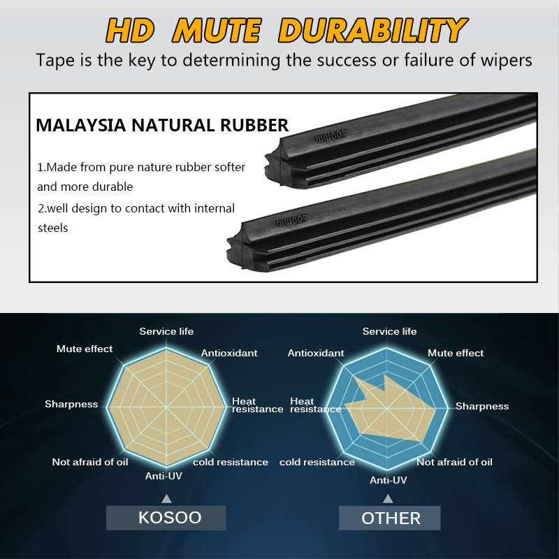 KOSOO For Peugeot 5008 Fit Push Button Arm 2009 2010 2011 3012 2013 2014 2015 2016 Auto Natural Rubber Wiper Blade Accessories