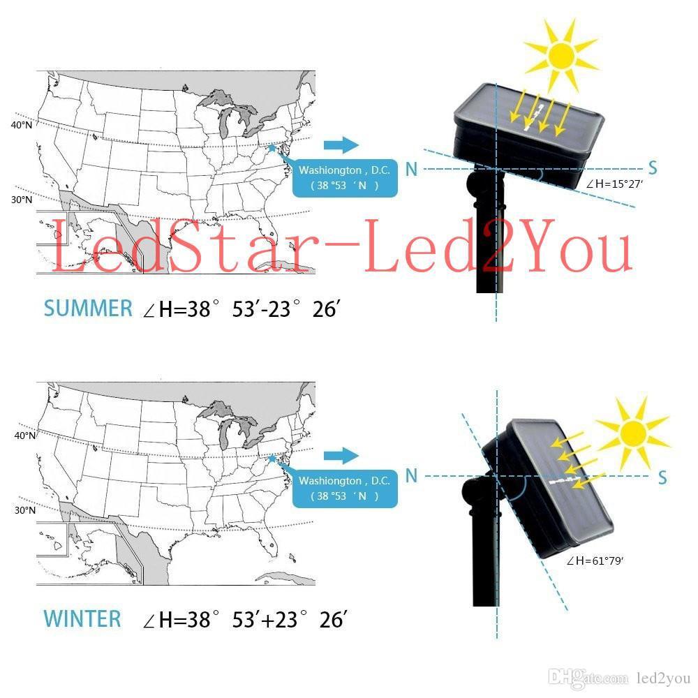 22m12m7m Solar Garland LED String Light Outdoors Waterproof Solar Powered Garden Fairy Lights  (22)