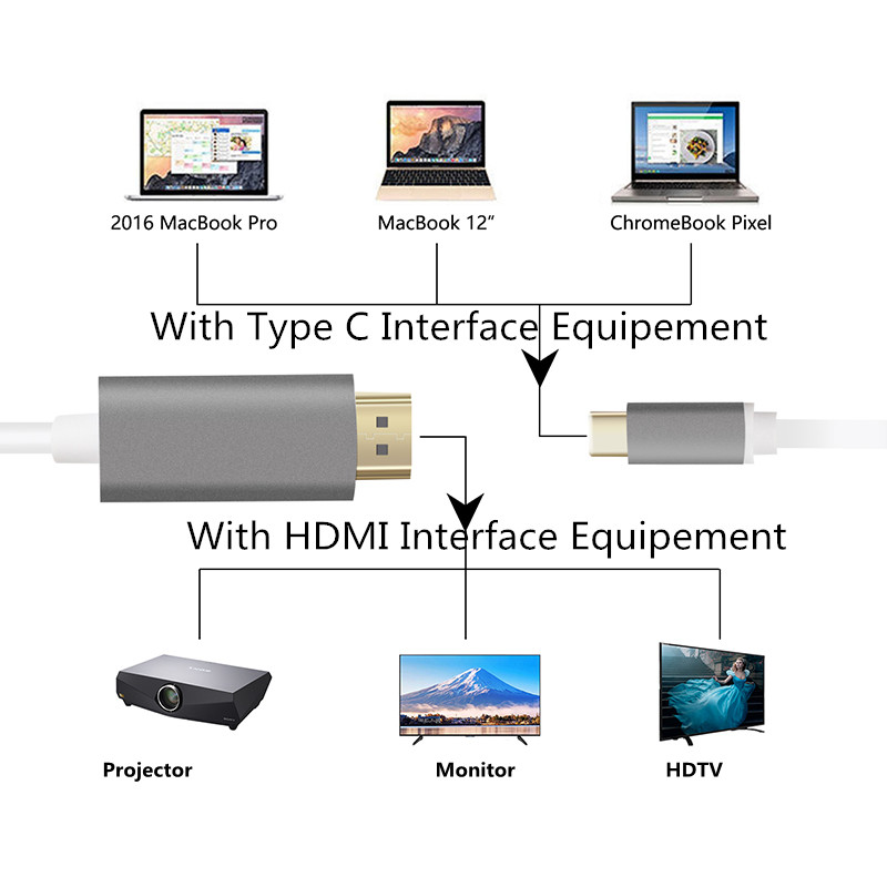 Grey USB C HUB Adapter USB C 3 1 to HDMI Adapter USB Type C Male to Male HDMI 4K 30Hz UHD Video Converter for Macbook