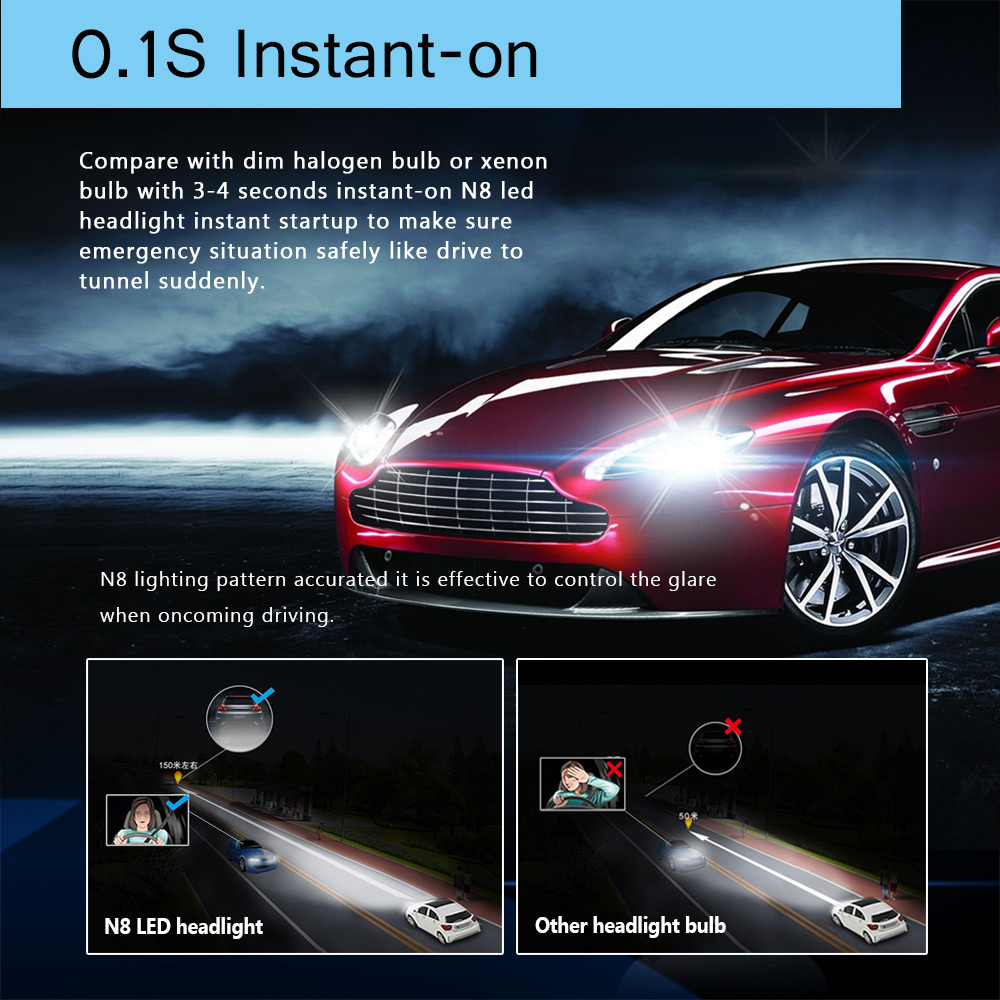 Image 5 - NOVSIGHT H4 LED H7 H11 Car Led Headlights 60W 16000LM H8 H9 9005 9006 Driving Fog Light Bulbs Play and Pluy Fog Lamps 6500K-in Car Headlight Bulbs(LED) from Automobiles & Motorcycles