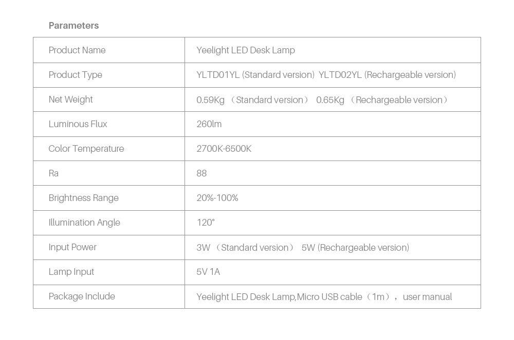 Xiaomi Mijia Yeelight LED Desk Lamp (11)