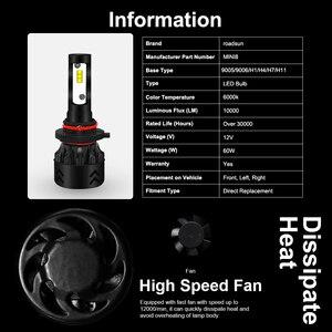 Image 4 - roadsun Car Light Led H4 H7 H11 H1 9005 9006 HB3 HB4 LED Headlight Bulb With Lumileds ZES Chip 12V 6000K Bright Auto Spot Lamp